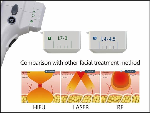 High Intensity Focused Ultrasound Skin Rejuvenate Machine Hifu
