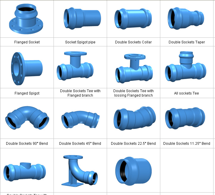 China ducitle iron fittings for pvc pipe china flange for Plastic plumbing pipe types