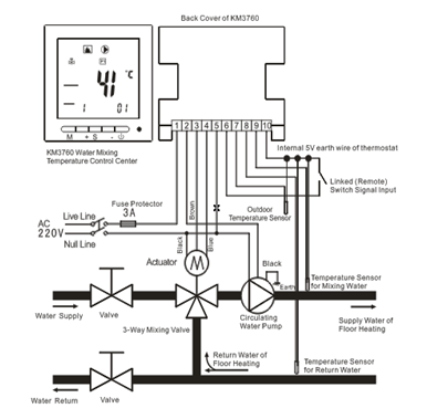 4 way mixing valve 4 way control valve wiring diagram