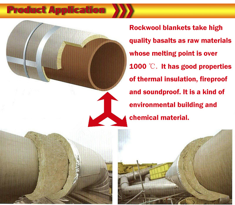China thermal rockwool blanket insulation with chicken for Rockwool sound insulation