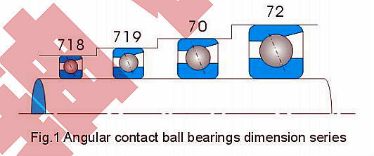 High Sealed Precision Zys Angular Contact Ball Bearing