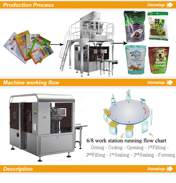 Automatic Filling and Packing Machine Ht-8g/H