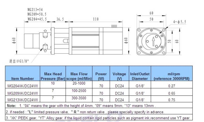 Gear Pump Efficiency High Pressure Gear Pump