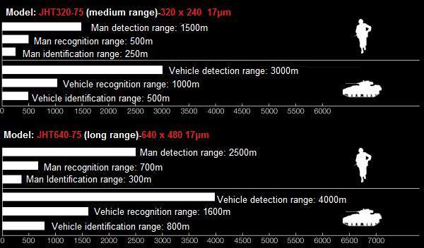 Handheld Thermal Imaging Binoculars
