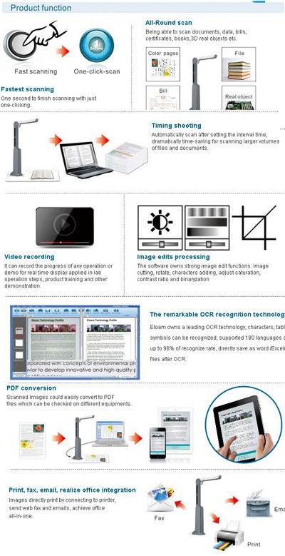 china portable document scanner for document management With document archiving software