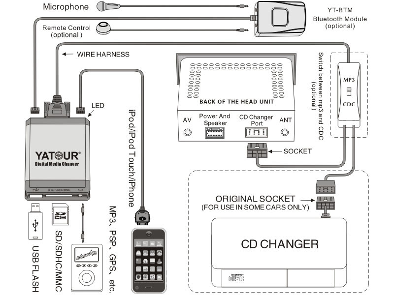 sony 5 cd changer disc exchange system manual