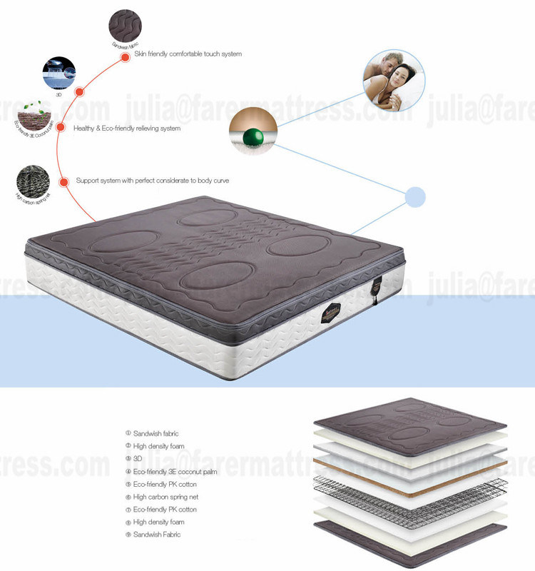 Comfort Home Furniture 3e Coconut Coir 3D Mattress. China Comfort Home Furniture 3e Coconut Coir 3D Mattress   China