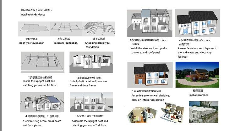 현대 간단한 집에 의하여 날조되는 모듈 집 조립식 가옥 집 ...