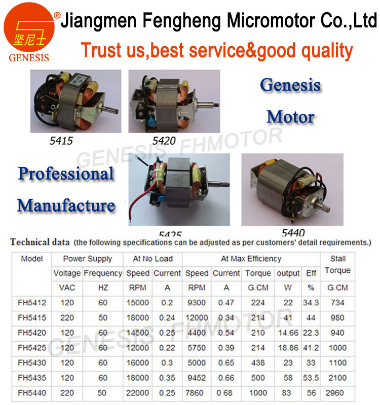 Hs Code For Coffee Maker : China Electromotors Used in Coffee Maker - China Coffee Maker Motor, Electromotors