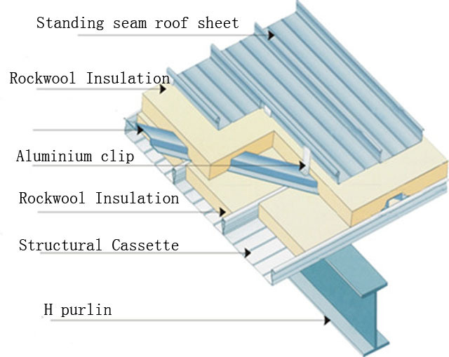 China Standing Seam Roofing Sheet Td 65 430 China