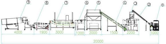 Crispy Rice/Buglefrying Snacks Processing Line