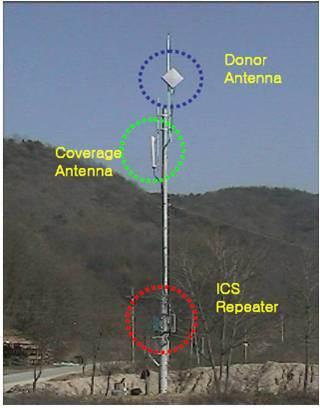 1-40W 105db CDMA 900MHz Mobile Signal Ics Booster