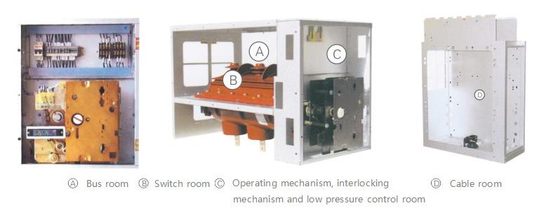 High Voltage 11kv Switchgear Electric Transformer Substation