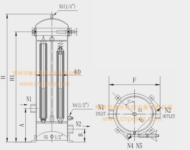 China Stainless Steel Micron Multi Cartridge Filter