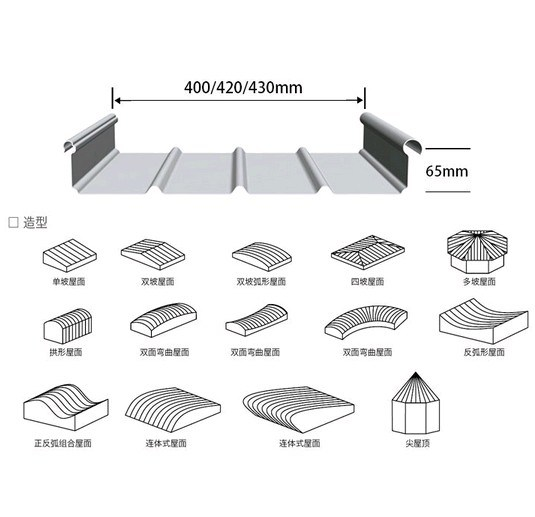 China Cold Profiled Al Mg Mn Alloy Panels For Roofing