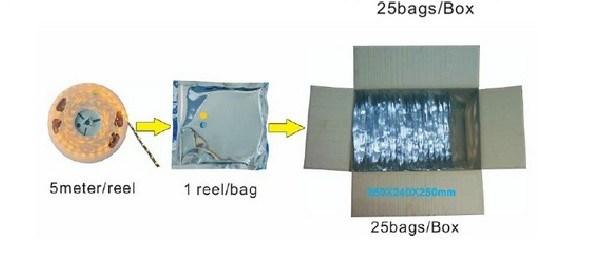 Non-Waterproof/Waterproof SMD5050/3528 Flexible LED Strip (3 years warranty)
