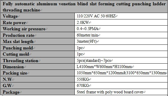Fully Automatic Aluminum Venetian Blind Making Machine (STA-01)