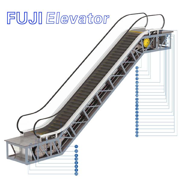 prix commercial lectrique d 39 escalator de fuji prix. Black Bedroom Furniture Sets. Home Design Ideas