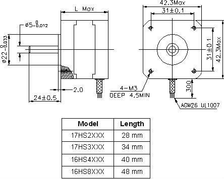 Alle produkte zur verf gung gestellt vonningbo leison for Nema 34 stepper motor datasheet