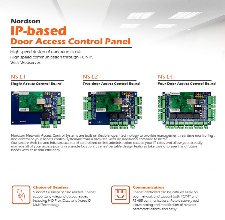 China IP-Based Double Door TCP/IP Access Control System ...