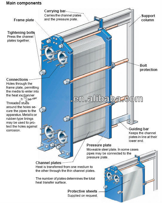 Теплообменник нержавеющая сталь типы теплообменник тн изготовим