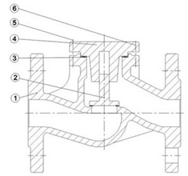 DIN Piston Type Lift Check Valve (GH41H)