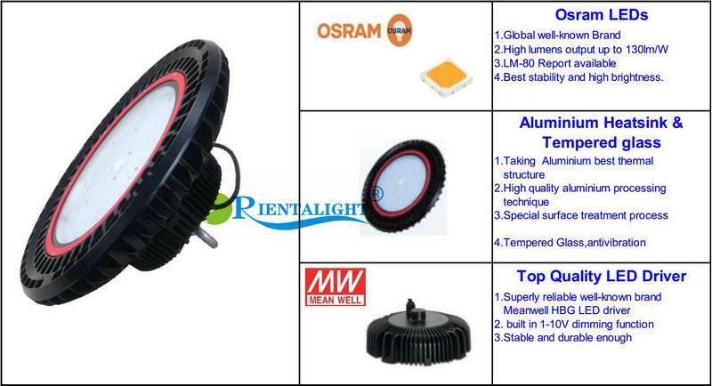 Factory Direct Sale Warehouse Light IP65 200W LED High Bay