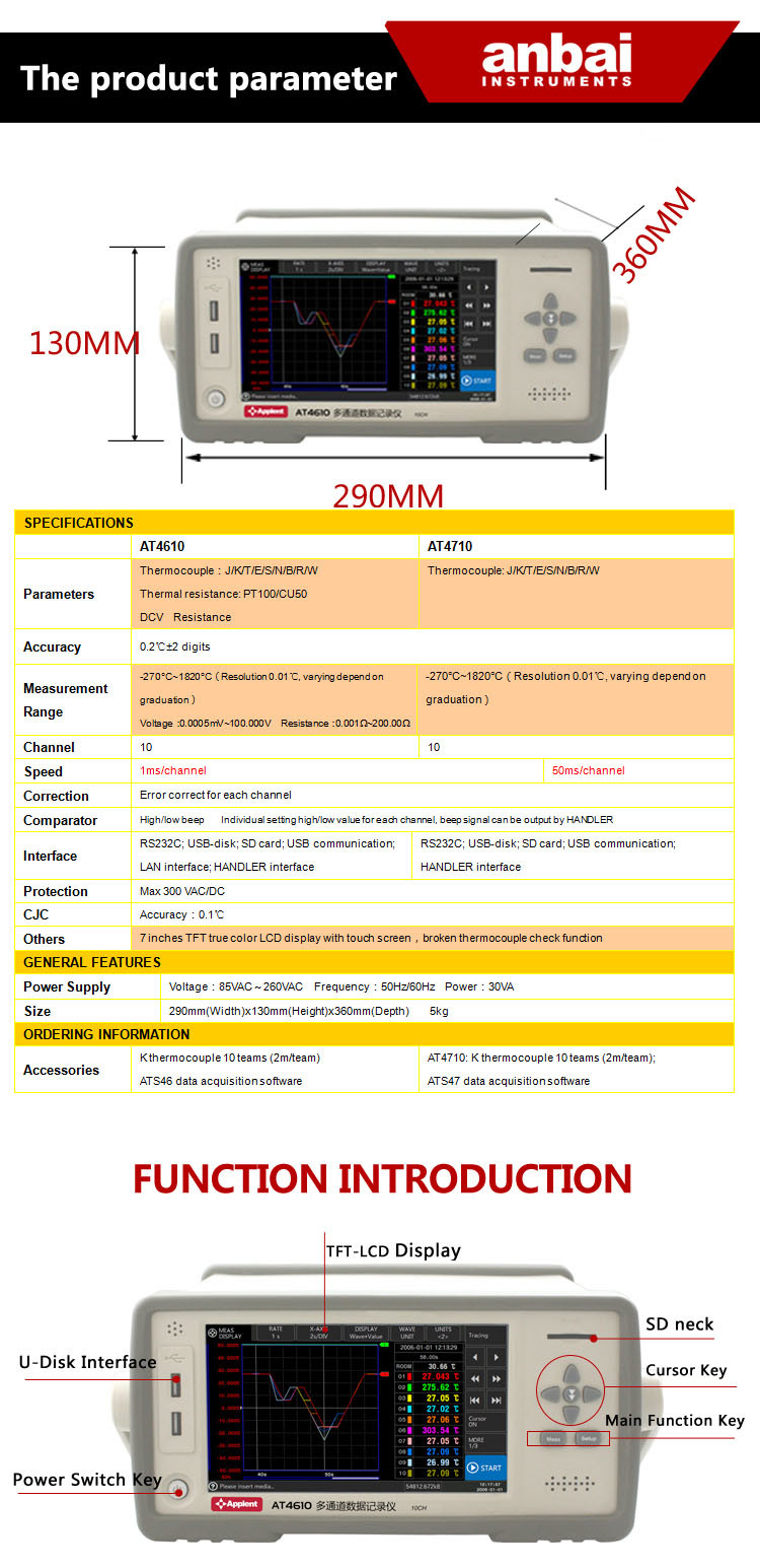 Multiple Channel Temperature Data Logger Voltage : China multi channel temperature data logger for ovens