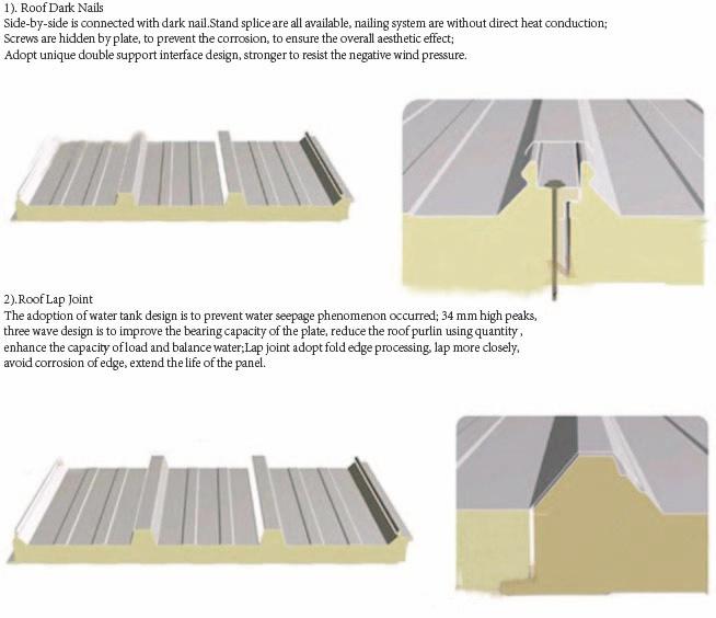 Polyurethane Sandwich Panel / Metal PU PIR Sandwich Roof