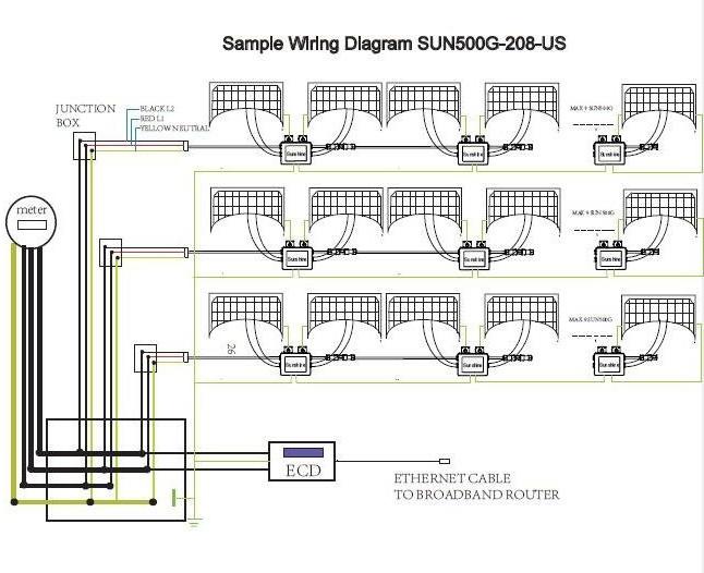 500 Watts, Grid Tie Inverter, Power Inverter, Solar Microinverter ...