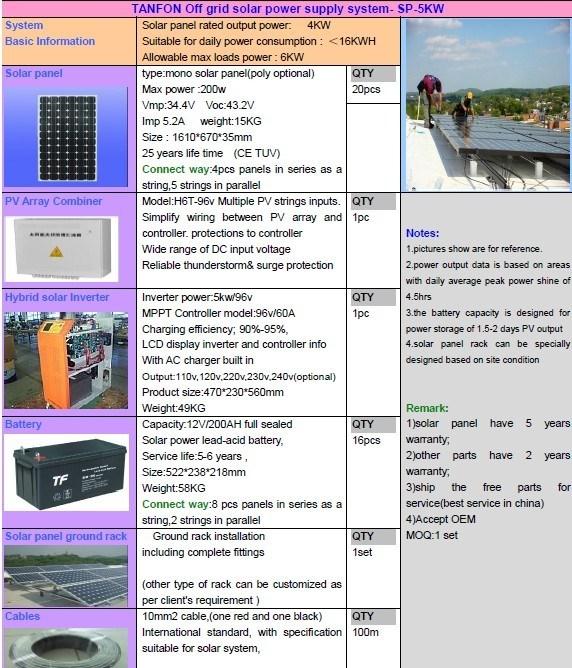 China 3kw 5kw 6kw 8kw Solar Home System Solar Panel Kit