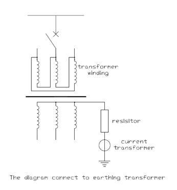 china grounding transformer neutral earthing resistor china neutral grounding resistor