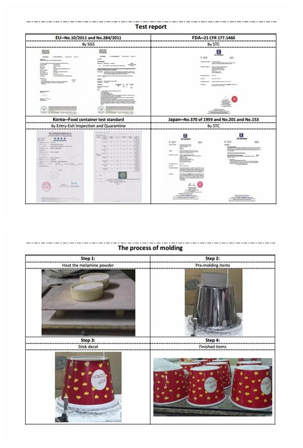 Melamine Measuring Spoon Set (FW2499)