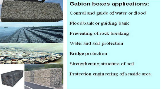 Gabion (60X80, 80X100, 80X120, 100X120mm)