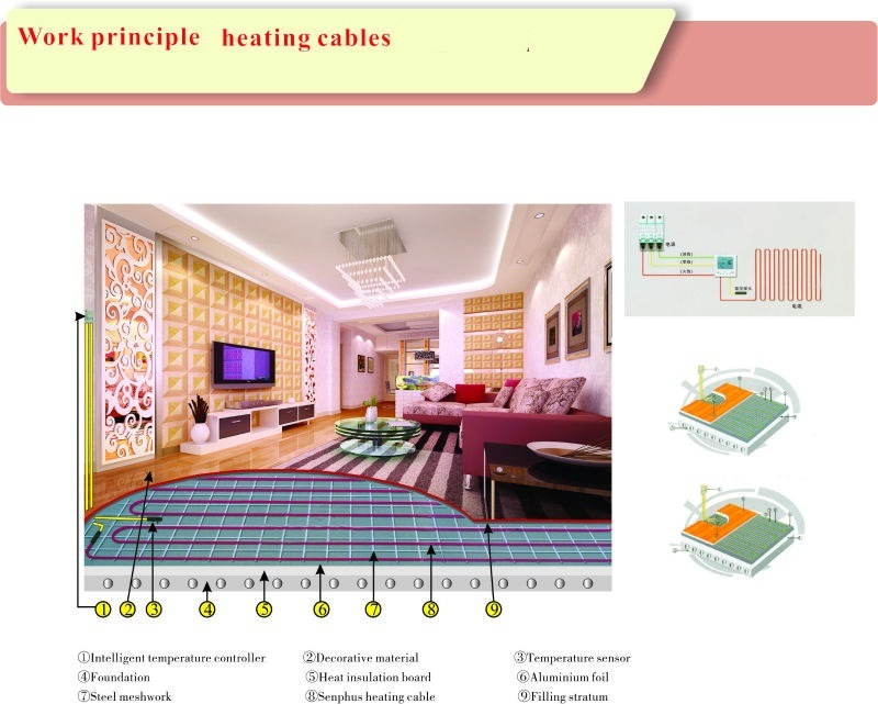 Carbon Fiber Heating Cable for Underfloor
