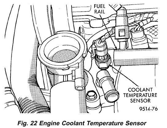 dodge caravan 3 8 engine crank position sensor location