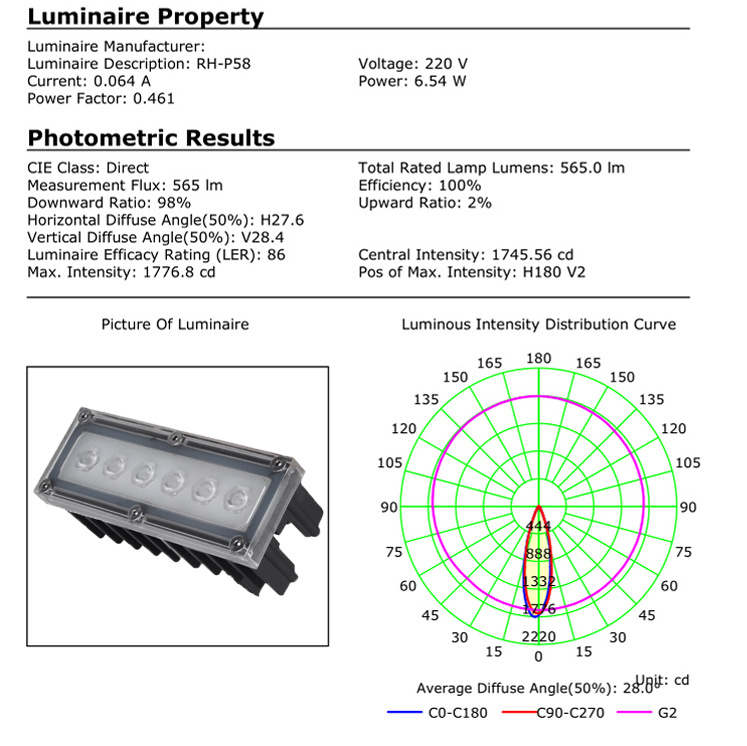 Garden IP65 6W with Spike LED Lawn Light