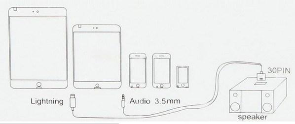 enchufe de 30 pin hasta la cuerda audio del convertidor