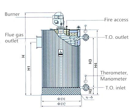 Oil Boiler: Oil Boiler Dimensions