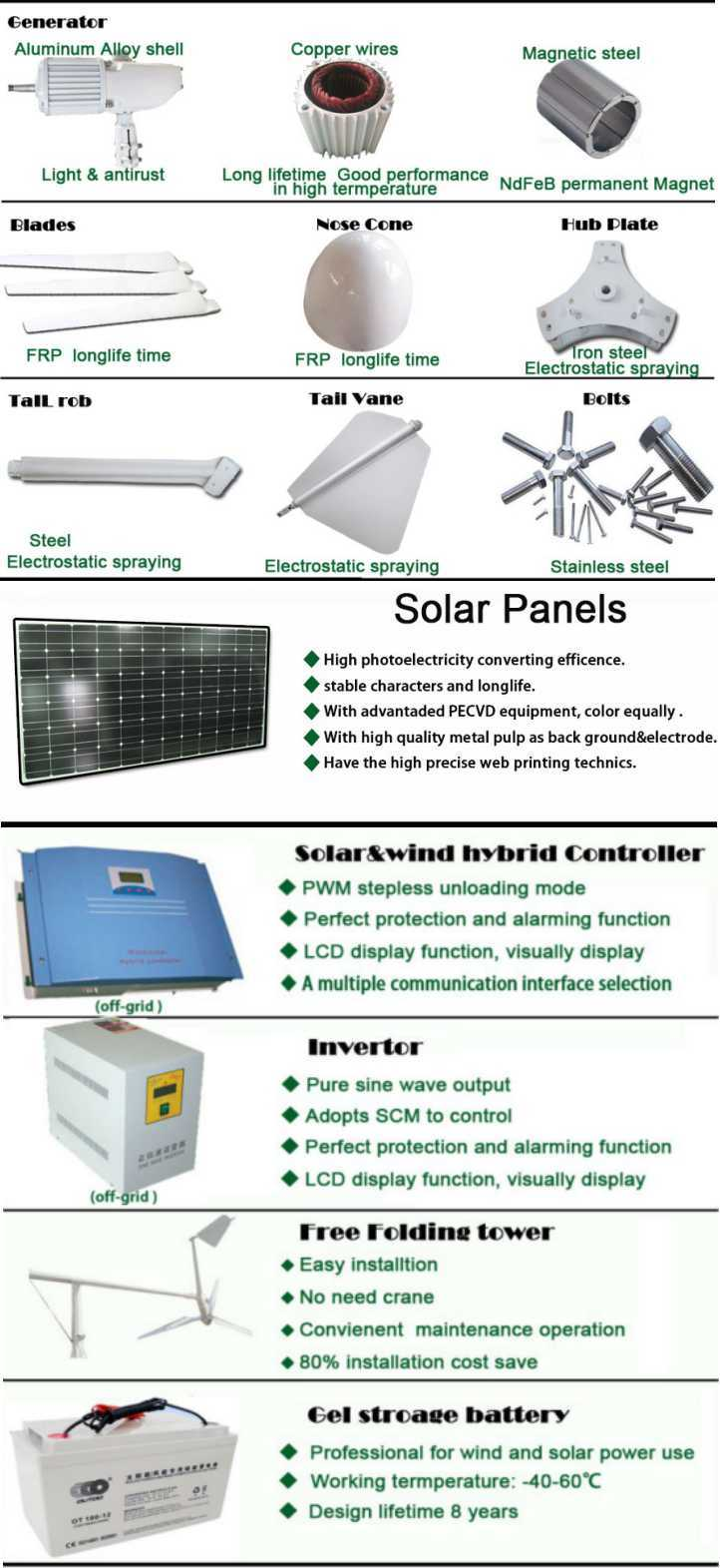 soalr energy utilization Smartflower pacific bring you best residential and commercial photovoltaic solar panels in hawaii buy solar energy power panel systems and.