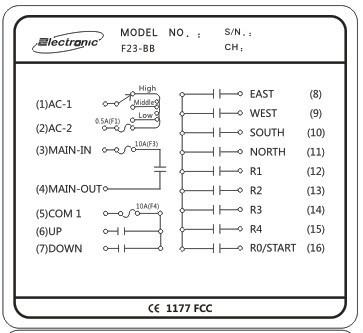 Portable Industrial Crane Wireless Radio Remote Control(F23-BB, on