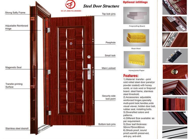 железная дверь сталь