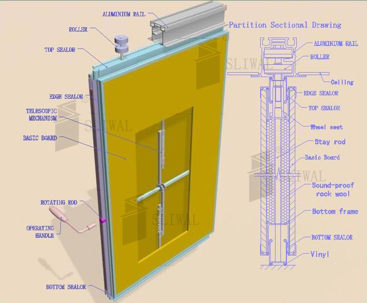 China Movable Sound Proof Airwalls Wood Partition Used In