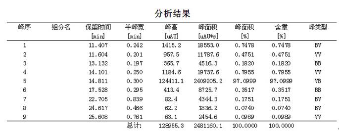 Natural Drostanolone Enanthate Raw stéroïdes en poudre / Drolban poudres pour le cycle de musculation CAS 472-61-145