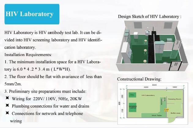 China Biobase Biosafety Laboratory