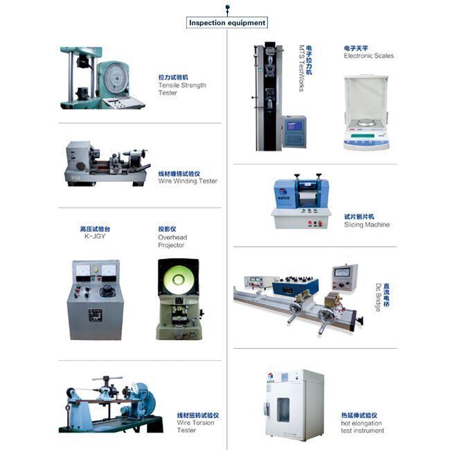 Overhead Electrical Conductors List : China astm b mcm overhead aluminum conductor acsr