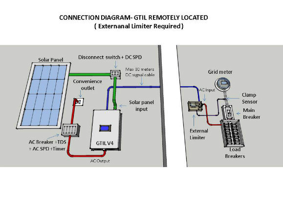 Grid Tie Inverter with Limiter, Grid Tie Inverter Sun-1000gtil2-LCD
