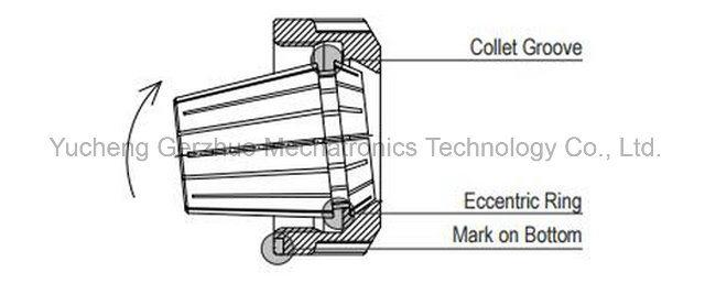 CNC Milling Tool Collet Set Er11 Er16 Er20 Er25 Er32 Collet