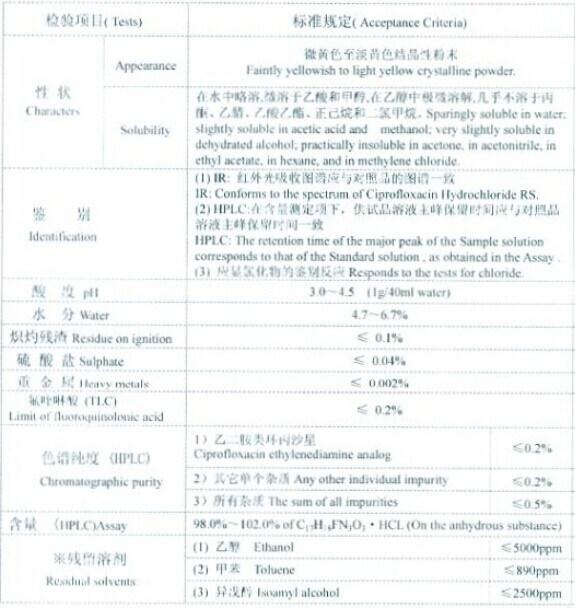 Ciprofloxacin e coli infection / Medicament prednisolone