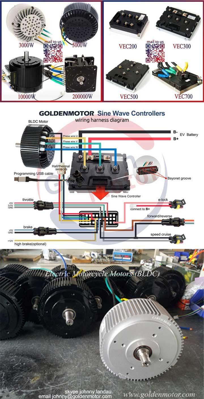 China 48v 5kw high power brushless bldc motor for electric for High power brushless dc motor